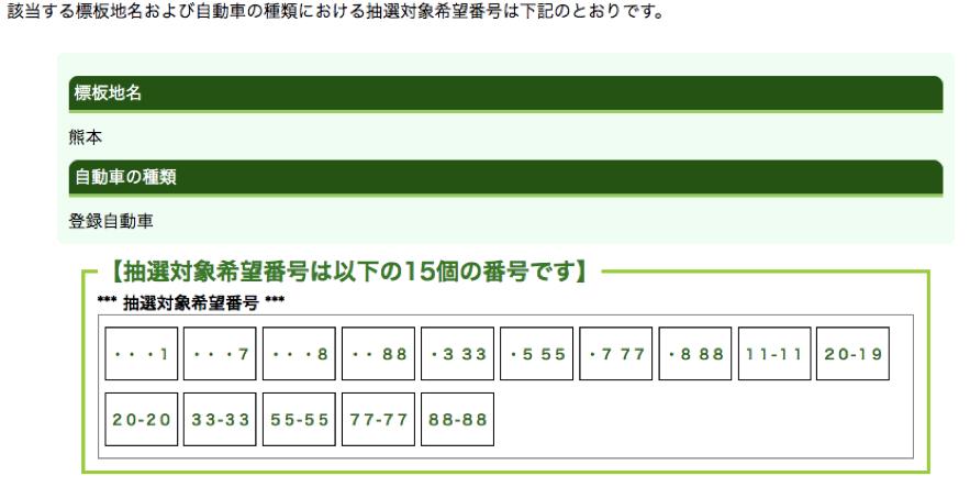 熊本抽選対象ナンバー